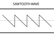 Sawtooth Wave