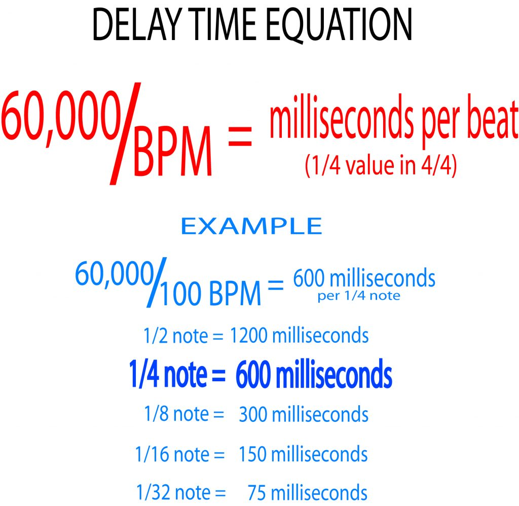 delay-time-equation