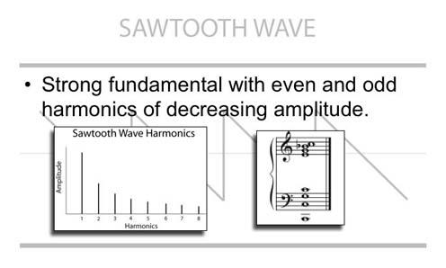 Sawtooth_Harmonics